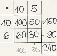 halbschriftliche multiplikation strategien und
