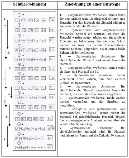 ausgezeichnet arbeitsblatt f195188r die dritte klasse in mathe