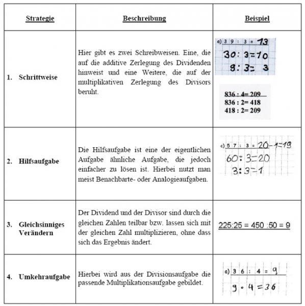 dividieren schriftliche Division  Mathematik in der